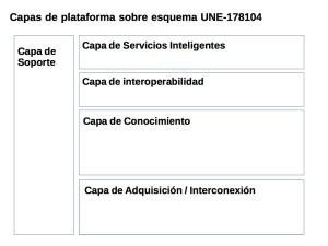 ilustracion_servicios_plataforma